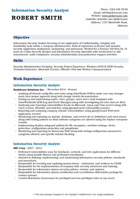 information security analyst resume samples qwikresume sailpoint support pdf college Resume Sailpoint Support Resume