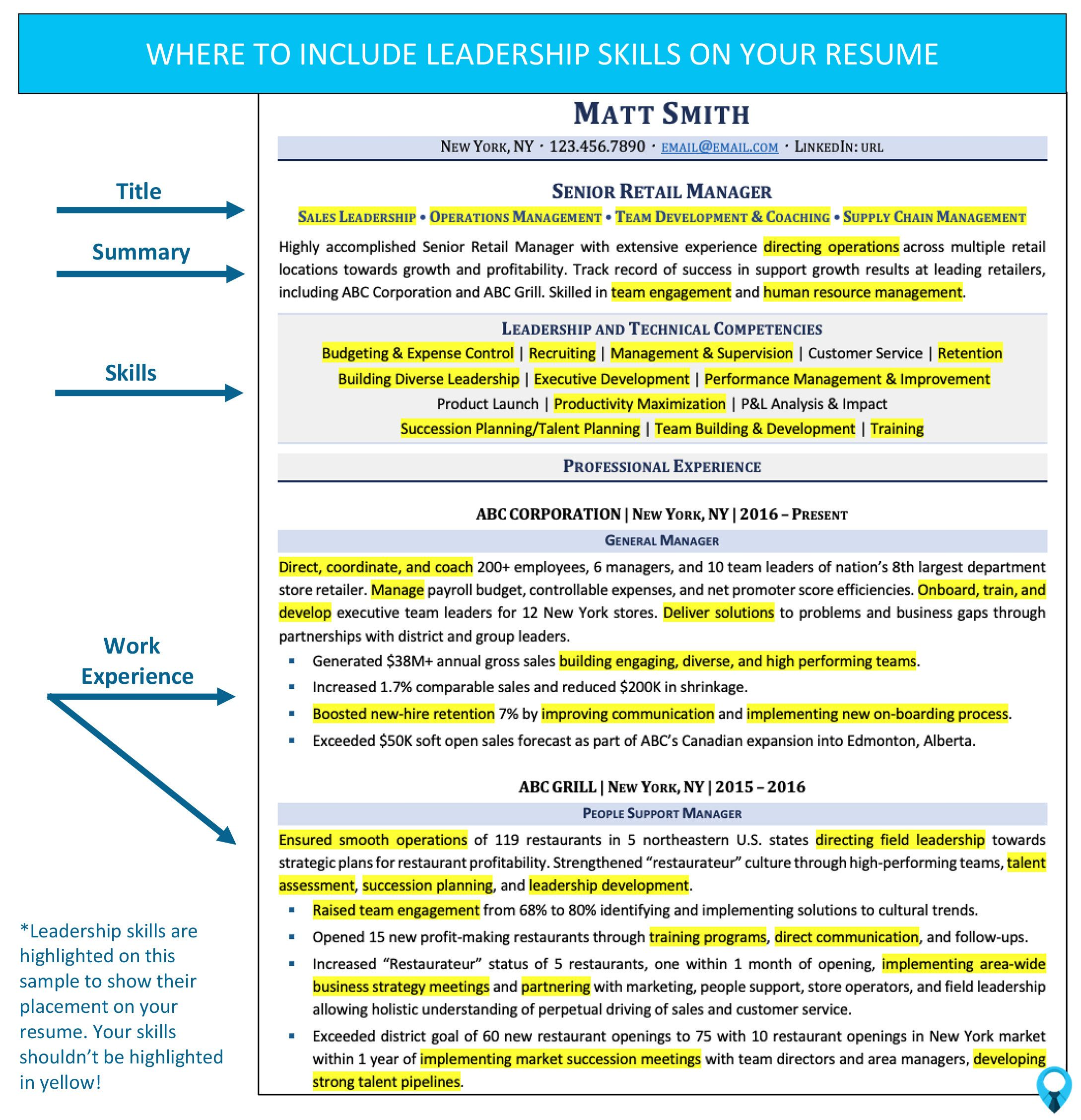 leadership skills for resume all industries experience adjunct instructor objective Resume Leadership Experience Resume