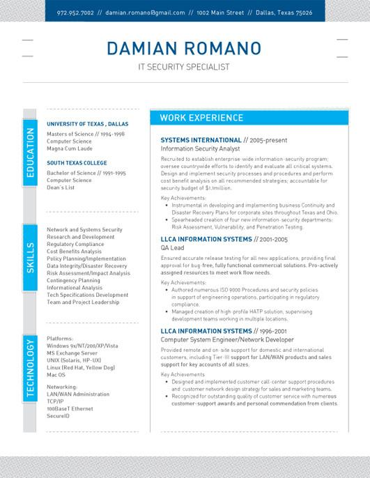 ankur patel resume template thestructured 1024x1024 freight forwarder sample business Resume Ankur Patel Resume Template
