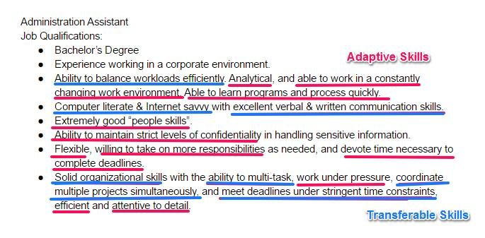 are your strengths for an interview greatest examples unique resume administration Resume Unique Strengths For Resume