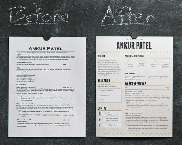 beautiful resume designs for your inspiration ankur patel template fresher manual testing Resume Ankur Patel Resume Template