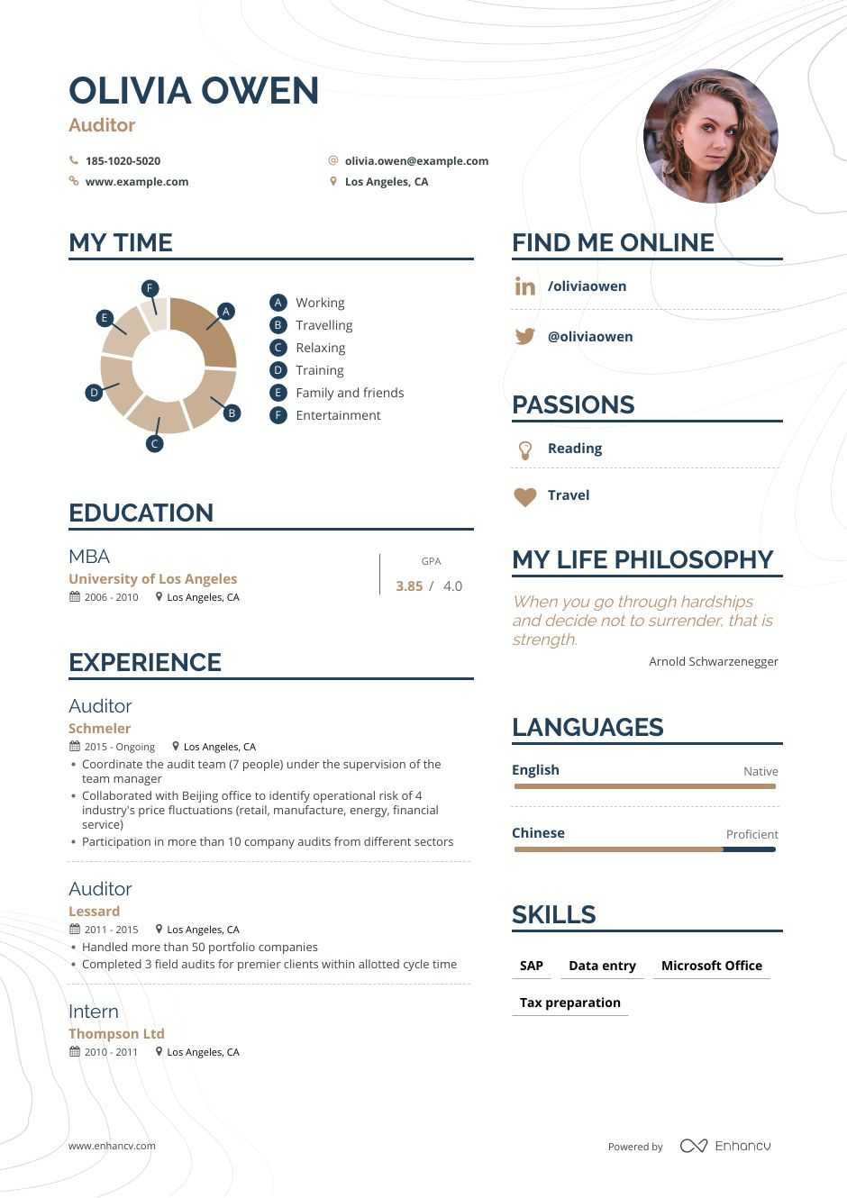 best auditor resume examples with objectives skills templates quantifying data analysis Resume Quantifying Resume Examples