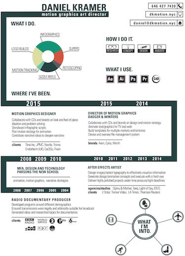 best infographic resume services free to use builder data analyst keywords ahmed shehab Resume Best Infographic Resume Builder