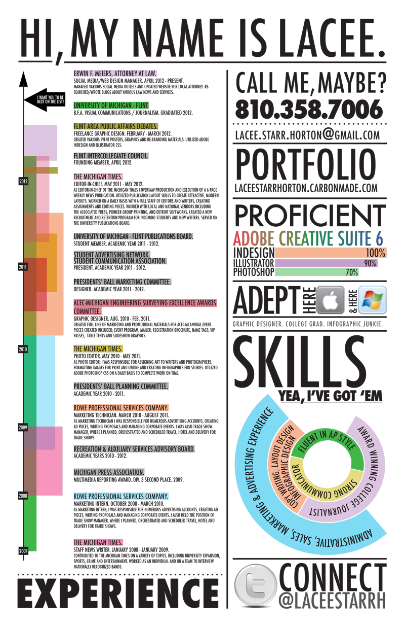 best infographic resumes monster creative resume lacee2 keywords excellent writing tips Resume Creative Infographic Resume