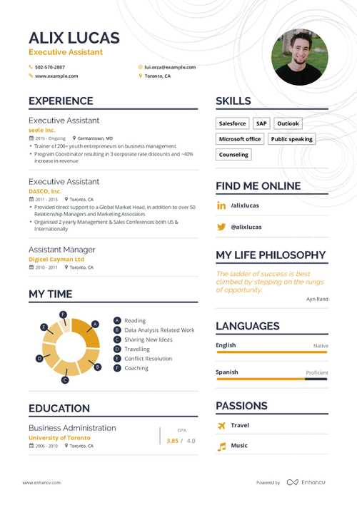 best resume writing service executives top executive services in generated assistant Resume Best Resume Writing Service 2020