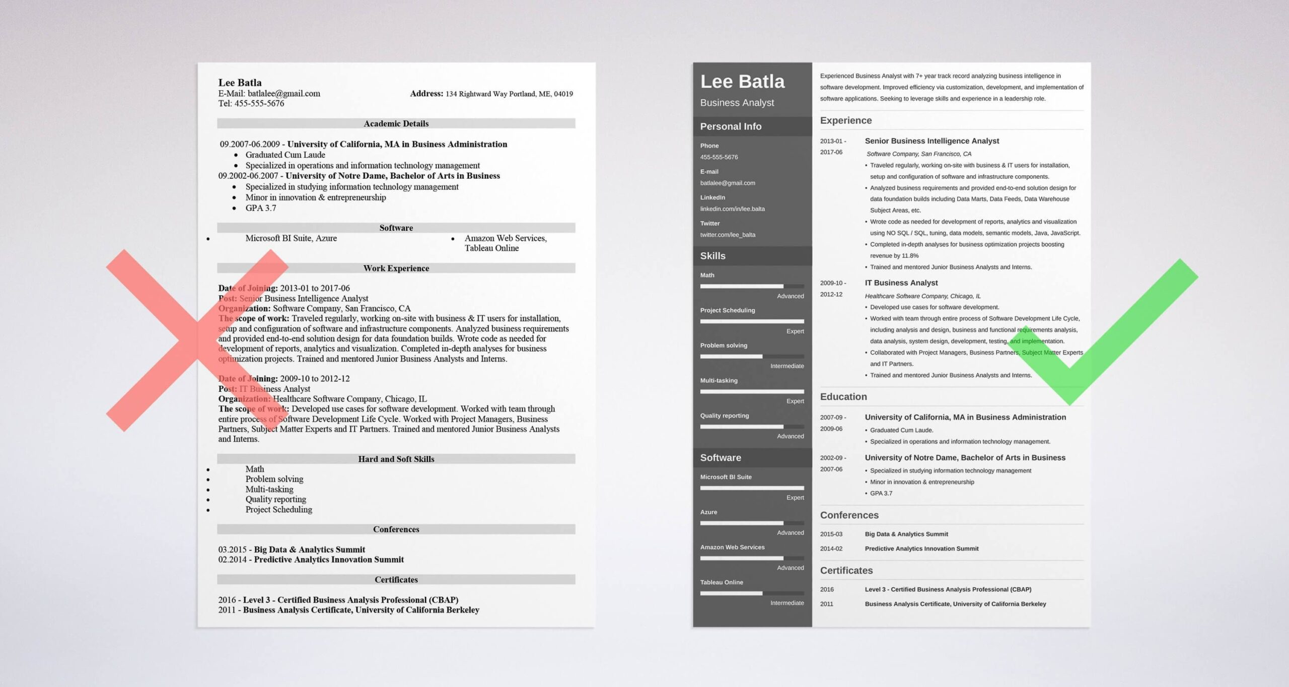 business analyst resume samples summary examples profile for canva builder make teacher Resume Resume Profile Summary For Business Analyst