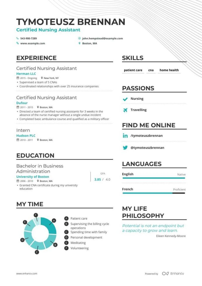certified nursing assistant resume samples and writing guide for enhancv animal control Resume Certified Nursing Assistant Resume