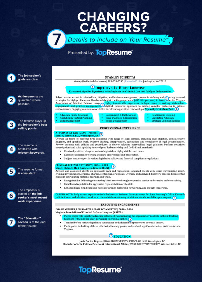 changing careers details to include on your resume topresume career change templates ig Resume Wake Forest Resume Template