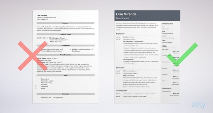 college grad resume examples and advice makeover graduate new servicenow tester sample Resume College Graduate Resume