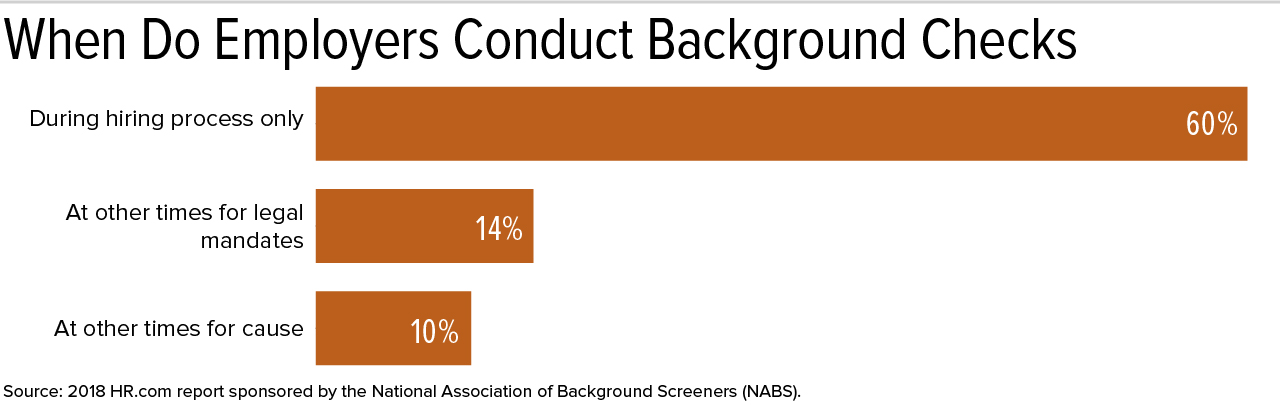 conducting background investigations and reference checks resume check graphic business Resume Resume Background Check
