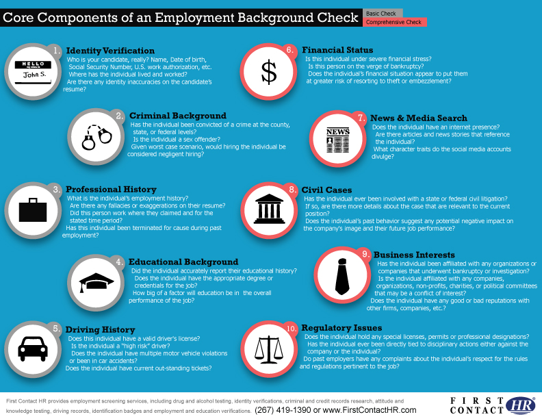 core components of background check visual ly resume skills and qualities for veterinary Resume Resume Background Check