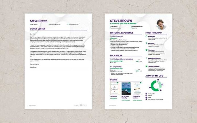 cover letter examples samples for putting together resume and mcdonalds on punctual Resume Putting Together A Resume And Cover Letter