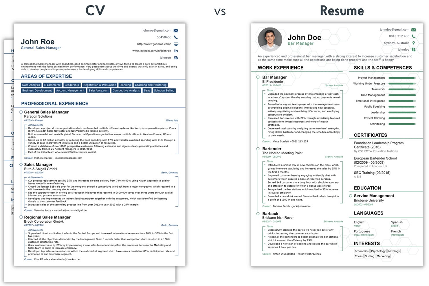 cv vs resume is the difference between and by farhan mahesar medium curriculum vitae Resume Curriculum Vitae Vs Resume