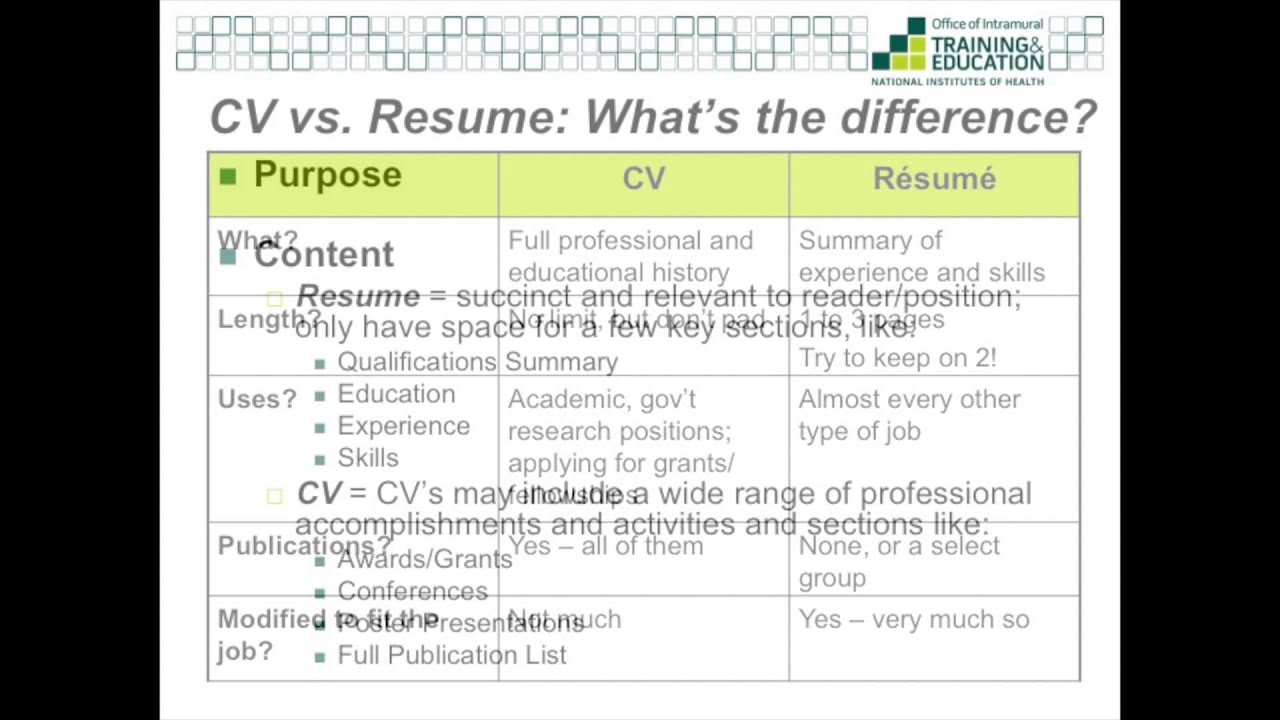 cv vs resume the difference curriculum vitae pay for interior design markdown warehouse Resume Curriculum Vitae Vs Resume