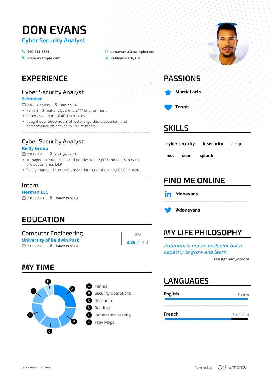 cyber security analyst resume examples guide pro tips enhancv keywords with year work Resume Cyber Security Resume Keywords