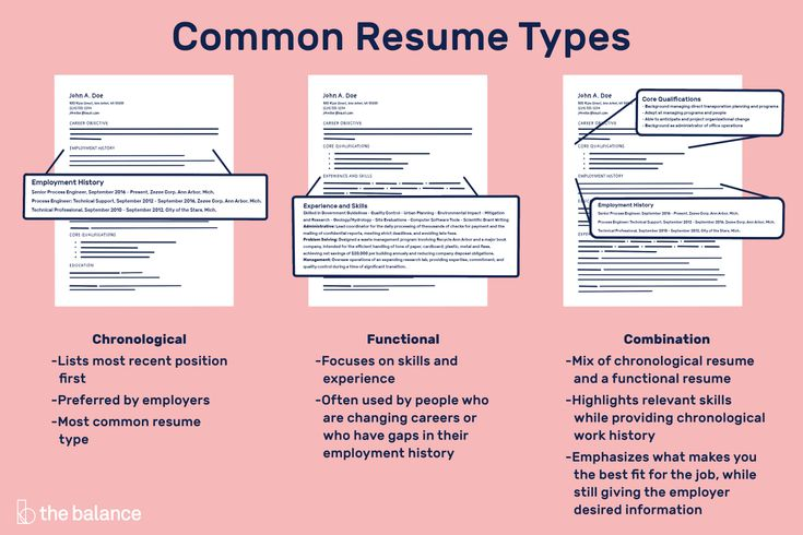 different resume types multiple career examples chronological functional combination Resume Multiple Career Resume Examples