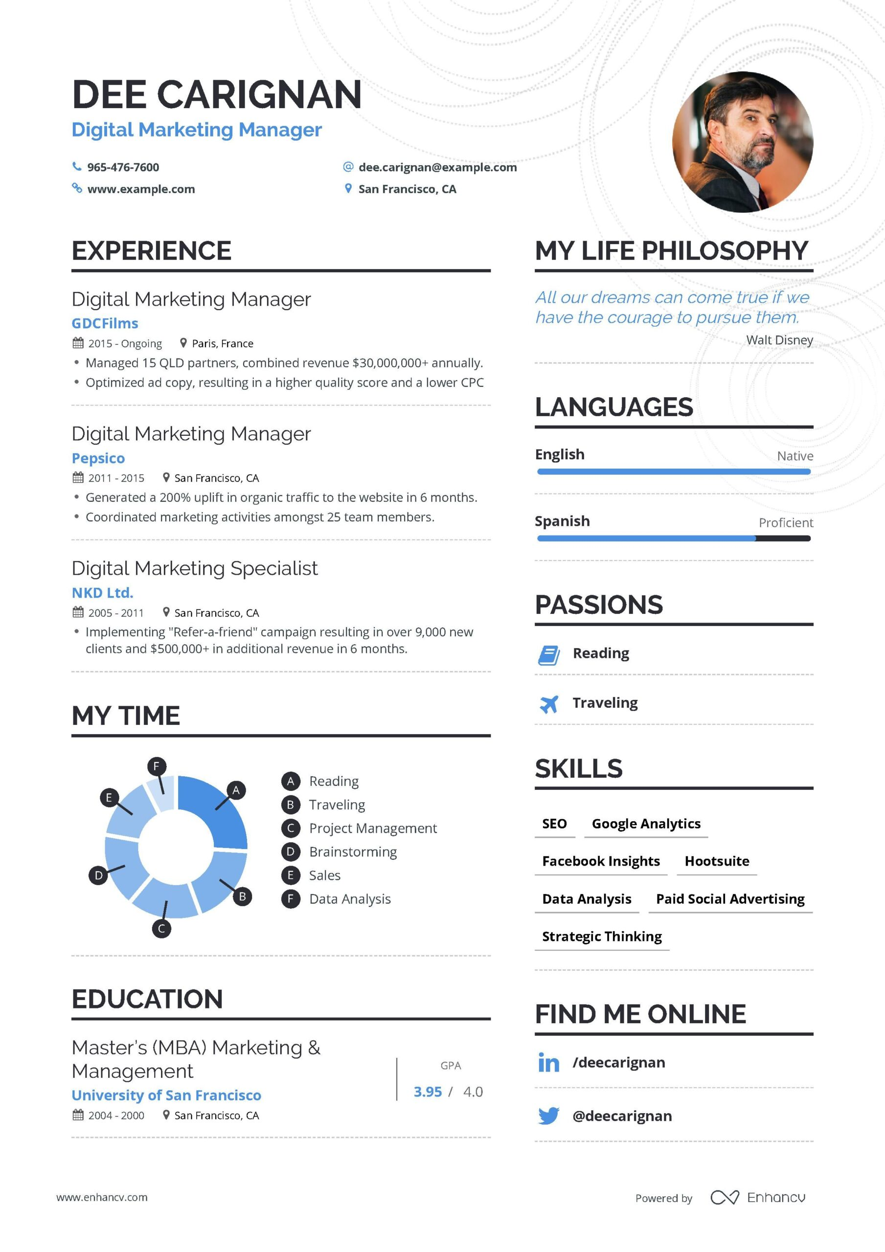 digital marketing resume examples with expert tips manager of marketer brochure style Resume Resume Of A Digital Marketer