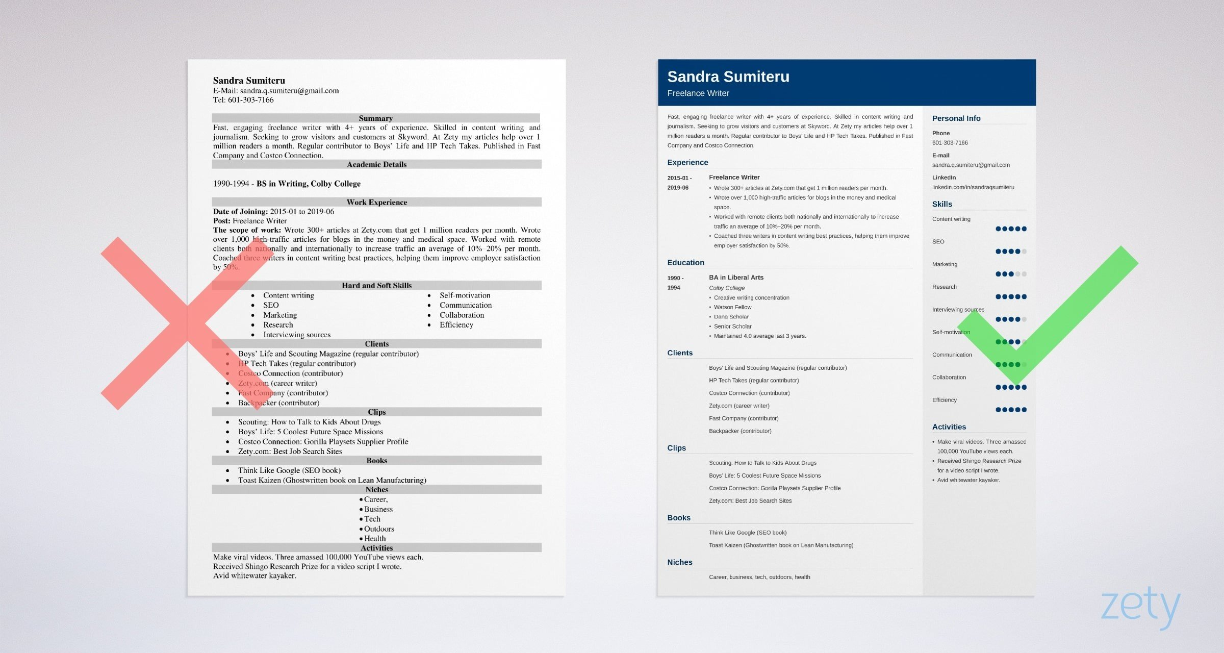 freelance writer resume sample template guide description example pats software engineer Resume Freelance Description Resume