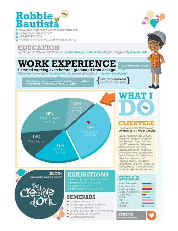 get inspired check out these awesomely designed resumes resume design creative Resume Resume Template With Pie Chart
