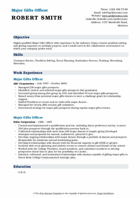gifts officer resume samples qwikresume pdf job objective example commercial electrician Resume Major Gifts Officer Resume