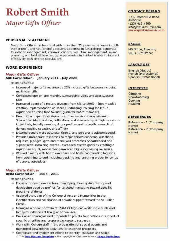 gifts officer resume samples qwikresume pdf journeyman millwright occupational therapist Resume Major Gifts Officer Resume