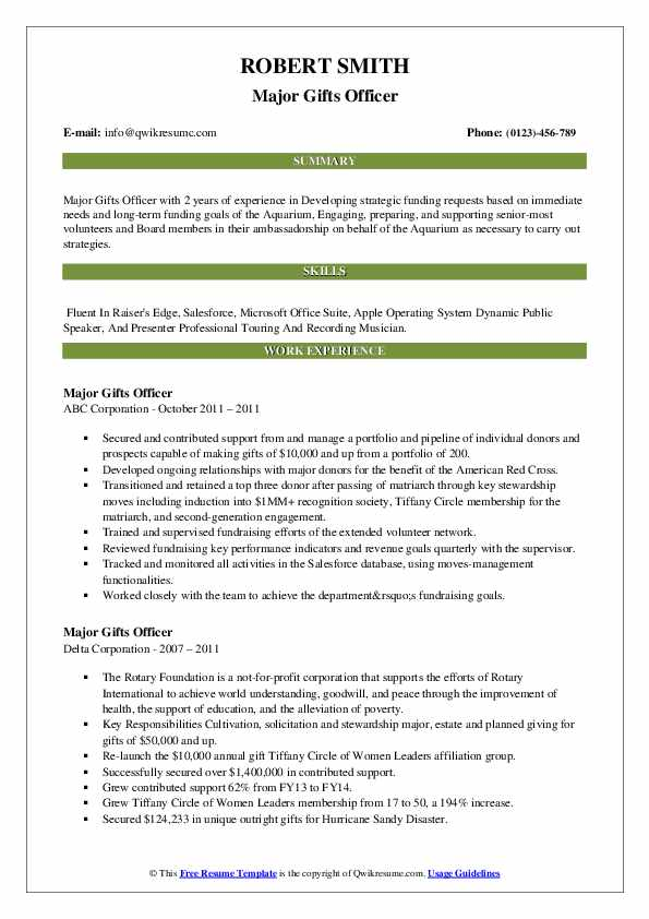 gifts officer resume samples qwikresume pdf sjsu sample examples with associates degree Resume Major Gifts Officer Resume