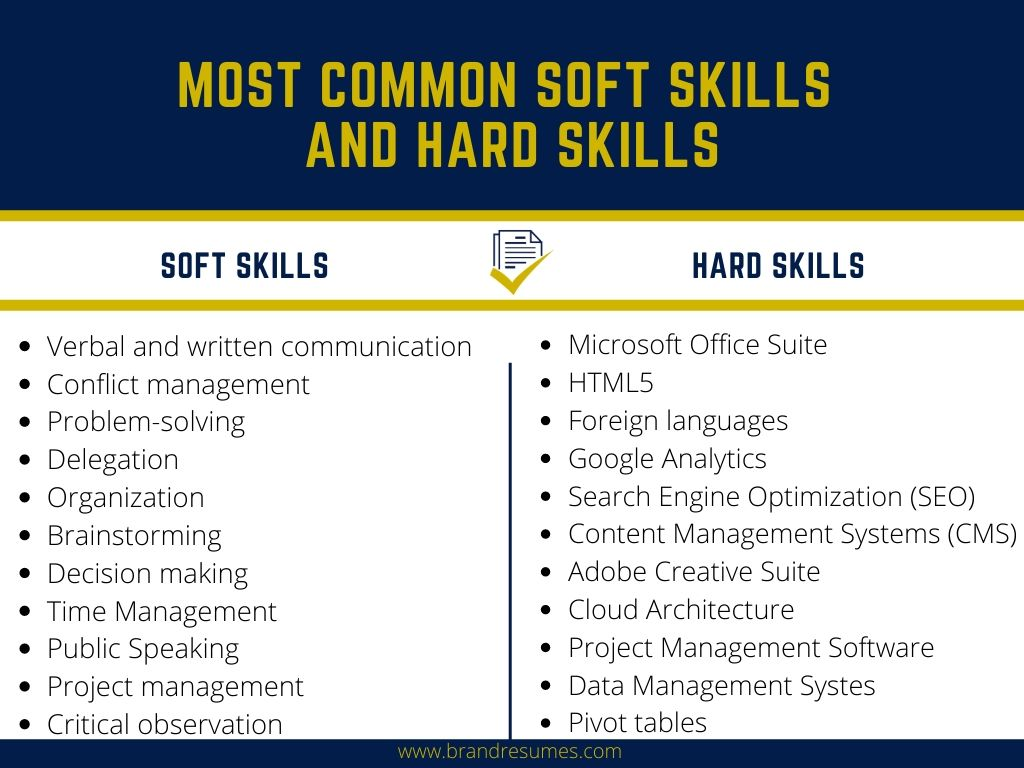 hard skills vs soft here the difference brandresumes professional resume writing and Resume Resume Hard And Soft Skills