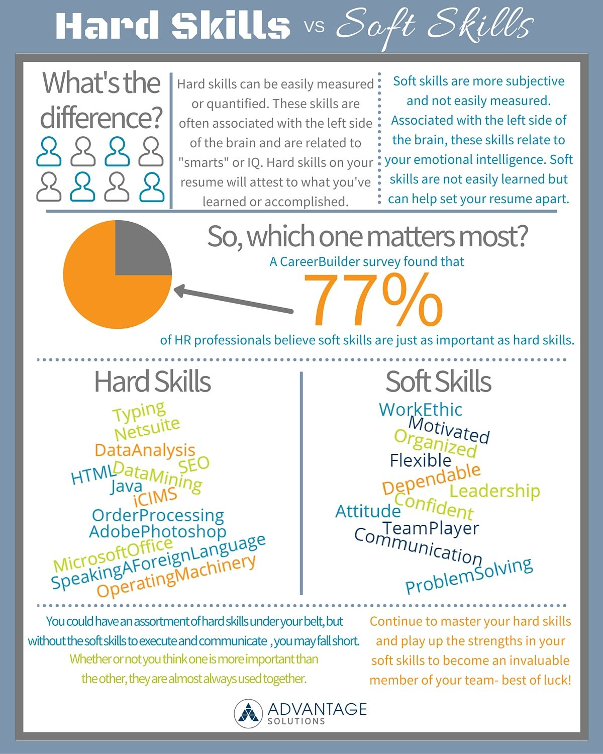 hard skills vs soft which are most important and do they affect your chances of Resume Resume Hard And Soft Skills