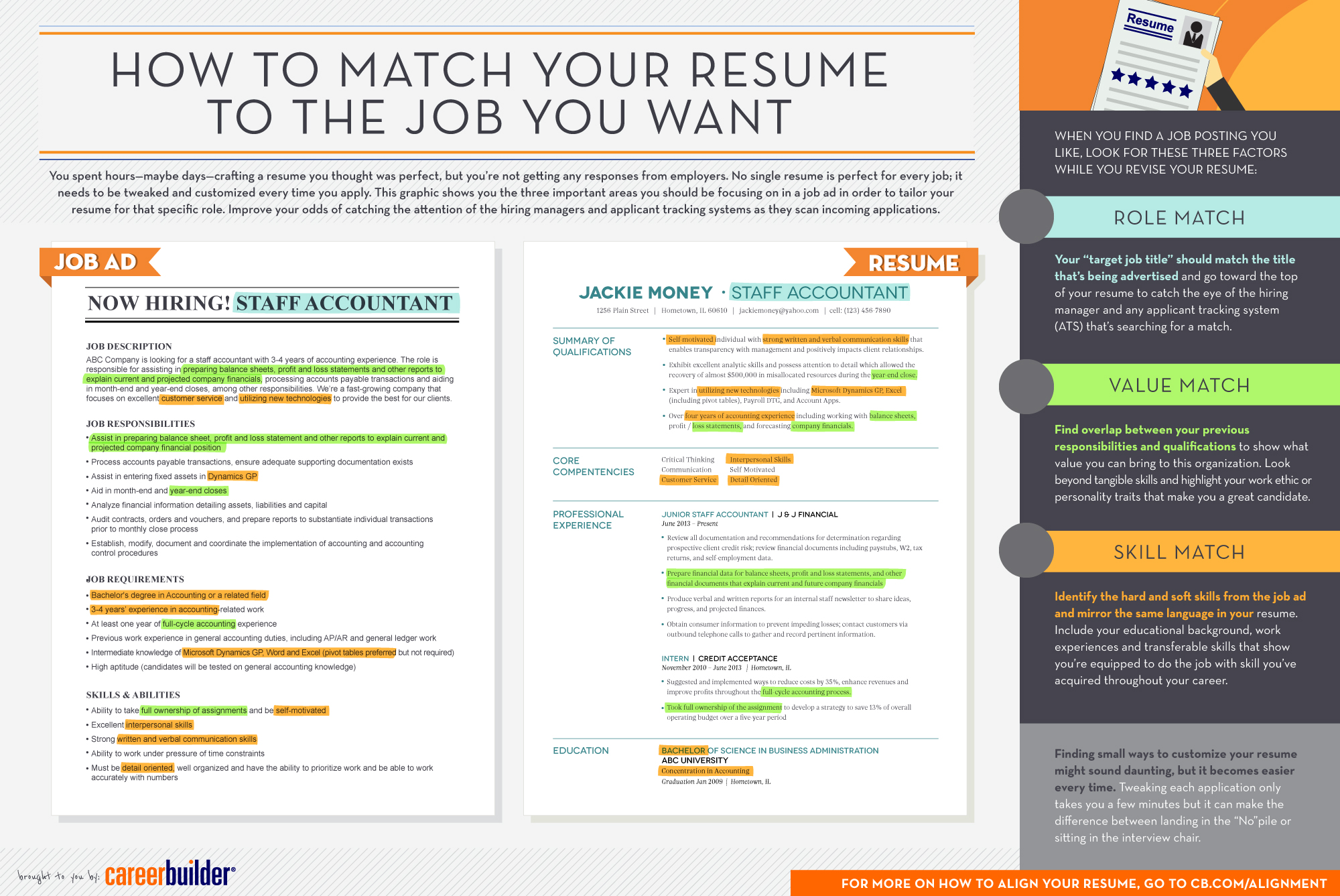 infographic matching your resume to the job you want careerbuilder matches this alignment Resume Your Resume Matches This Job