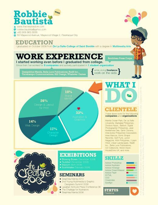 infographic resume resumes creative design verb words good sample format for Resume Creative Infographic Resume