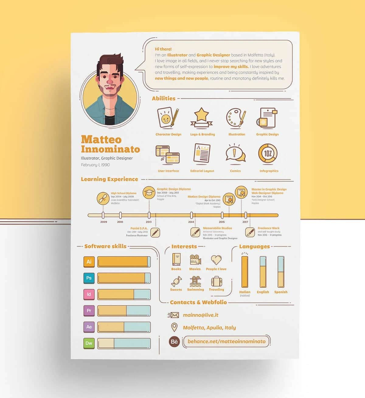 infographic resume templates examples builder best analytical chemist sample format for Resume Best Infographic Resume Builder