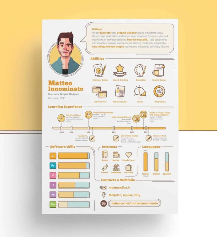 infographic resume templates examples builder creative team captain verb words aoc doctor Resume Creative Infographic Resume