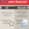 is the difference between curriculum vitae and resume vs cv infographic export linkedin Resume Curriculum Vitae Vs Resume
