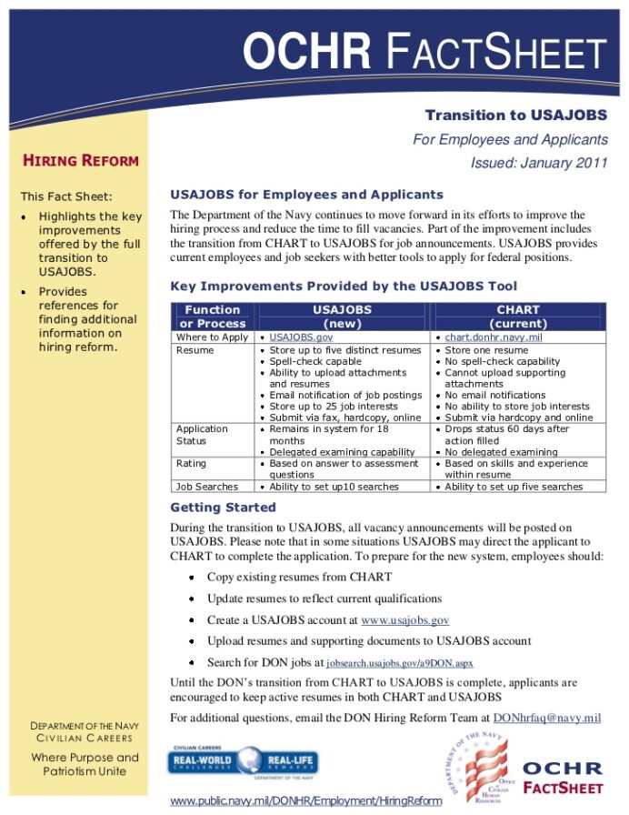 jobs info usajobs resume builder or upload lthelpful mba student layout word for job Resume Usajobs Resume Builder Or Upload