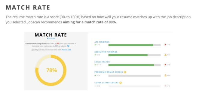 kanna on you can use jobscan to check if your resume matches the job listing it ll give Resume Your Resume Matches This Job