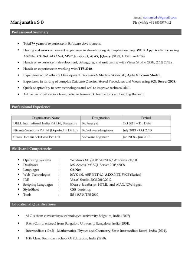 manjunatha resume years experience of on stocker cover letter for receptionist position Resume Years Of Experience On Resume
