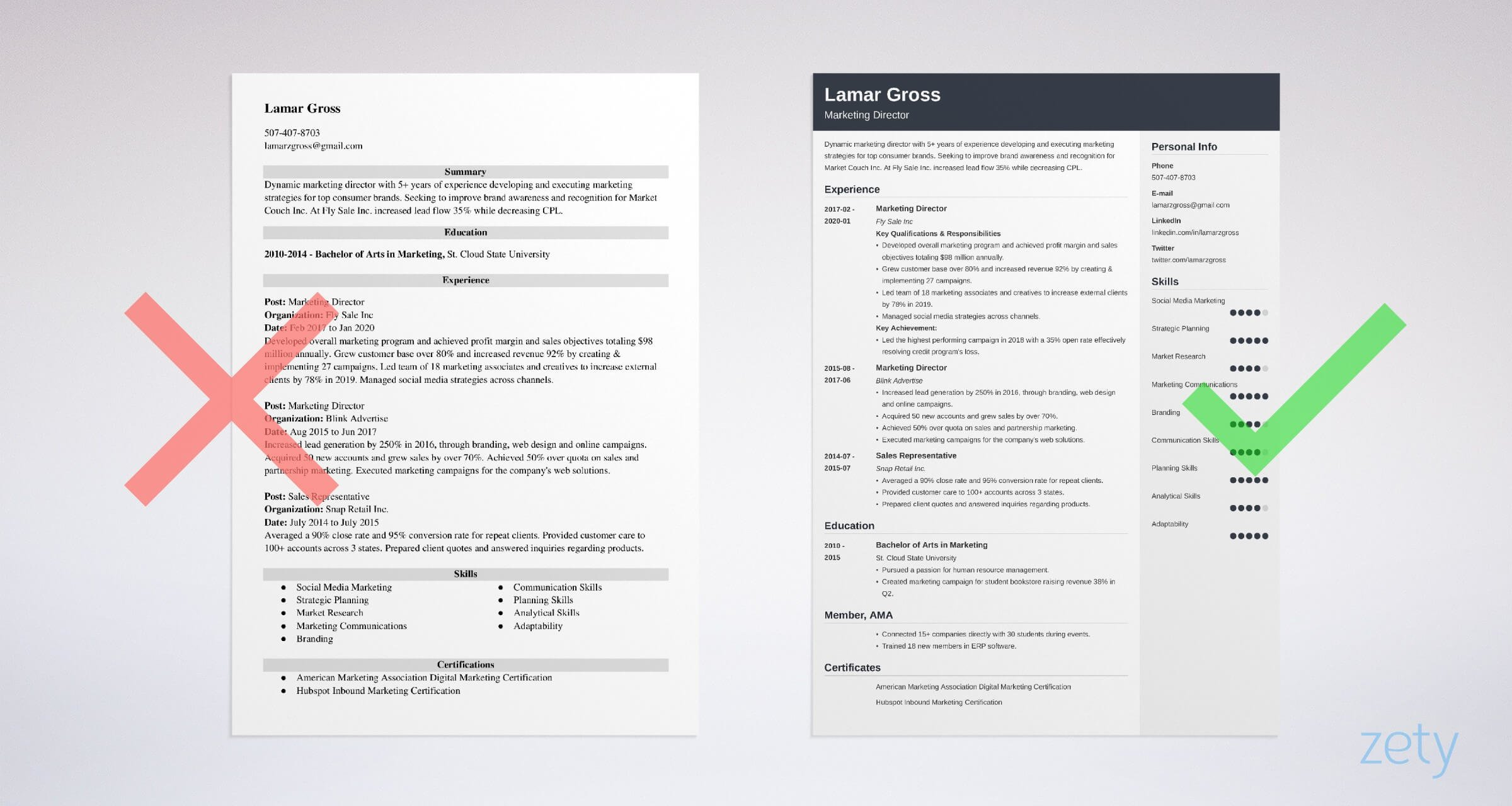 marketing director resume examples and guide samples example salesforce admin skill bars Resume Marketing Director Resume Samples