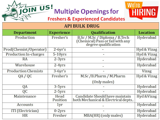 multiple openings for freshers experienced production regulatory affairs qa qc warehouse Resume Resume For Iti Electrician Fresher