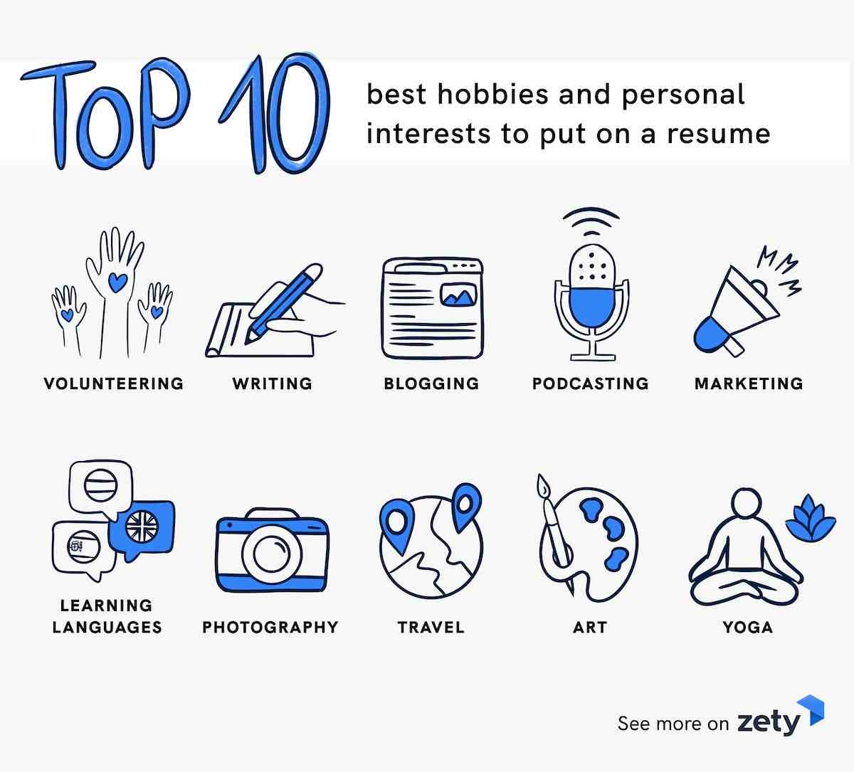 of hobbies and interests for resume cv examples activities top best personal to put on Resume Activities And Interests Resume
