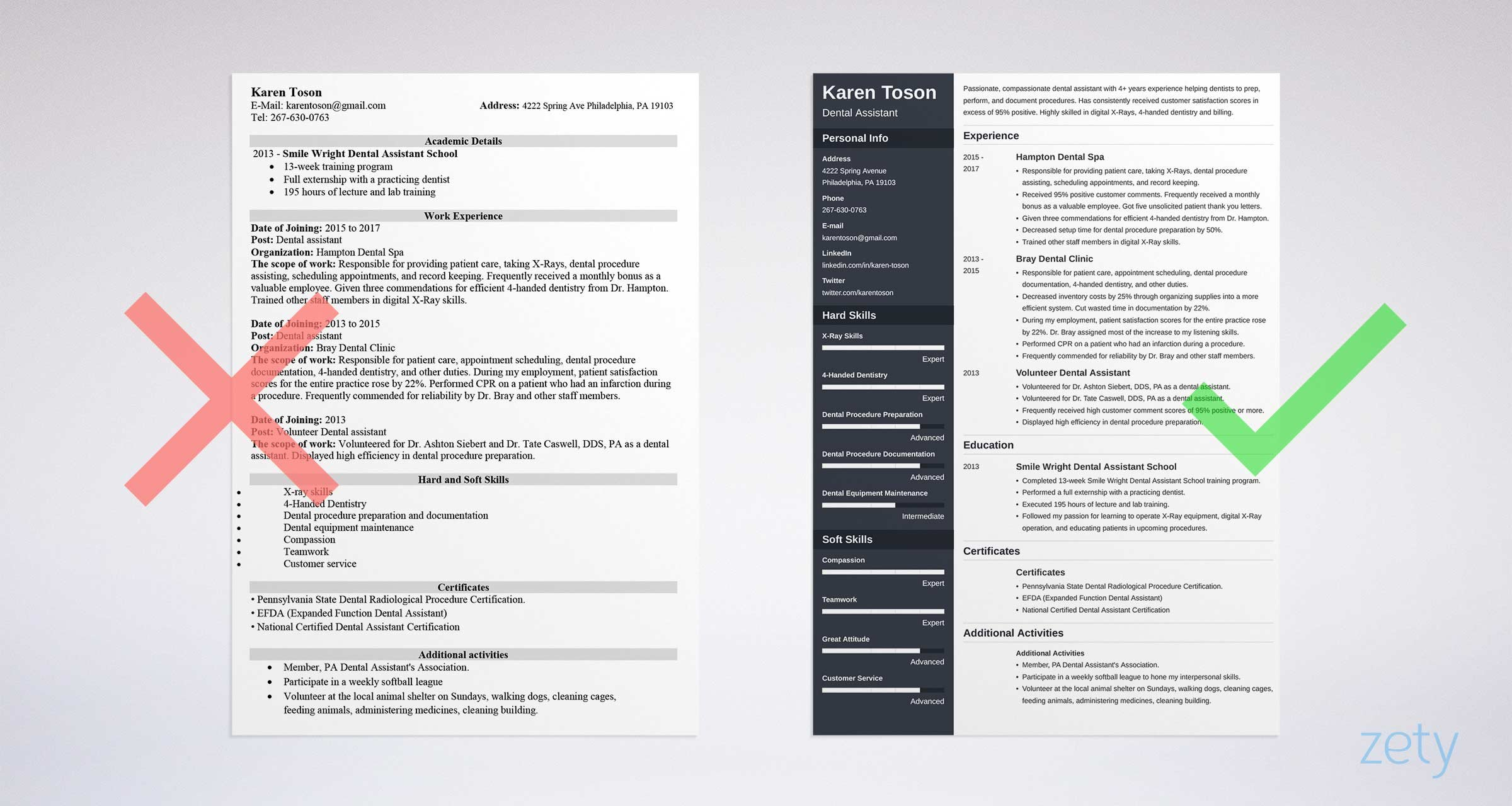 one resume templates examples of format single template for freshers program analyst Resume Single Page Resume Template For Freshers