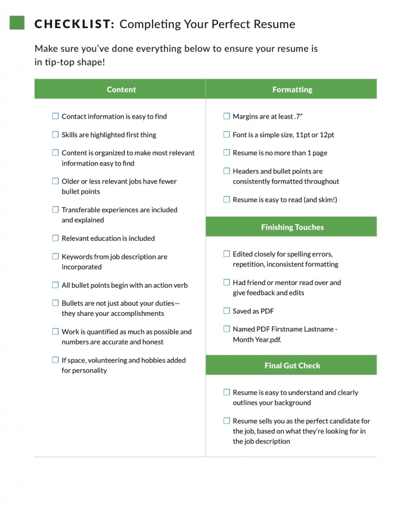 perfecting your resume checklist glassdoor search howtogetjob toolkit 827x1024 office Resume Glassdoor Resume Search