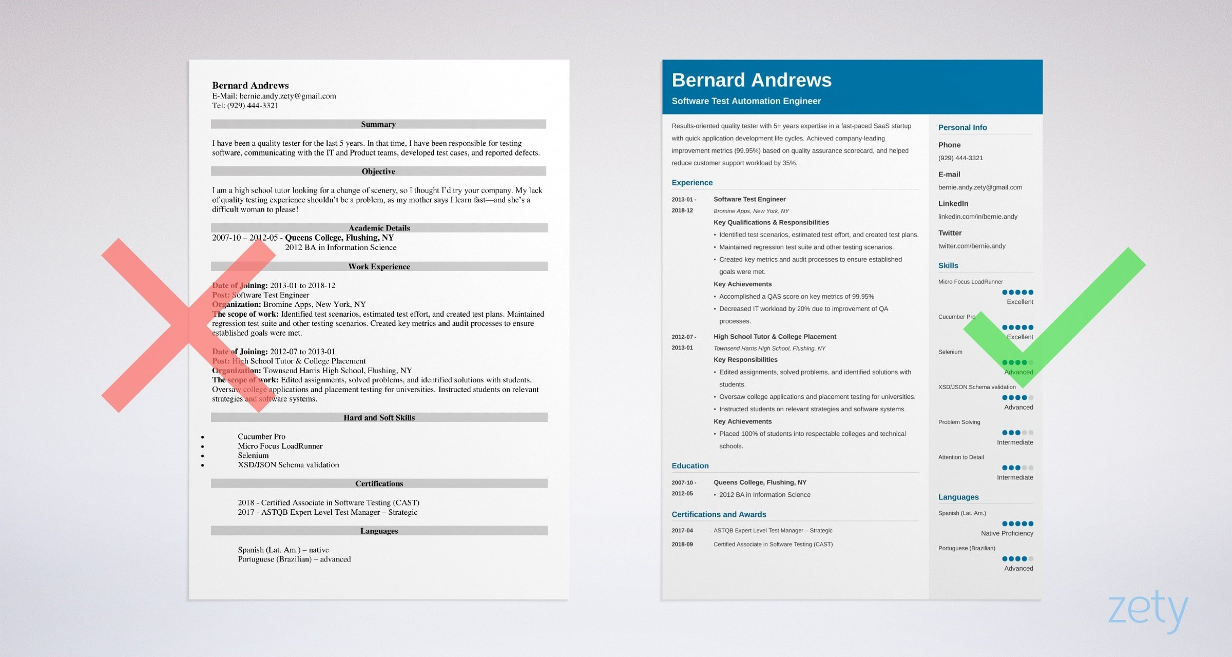 quality assurance qa resume samples guide examples software testing for year experience Resume Software Testing Resume For 3 Year Experience