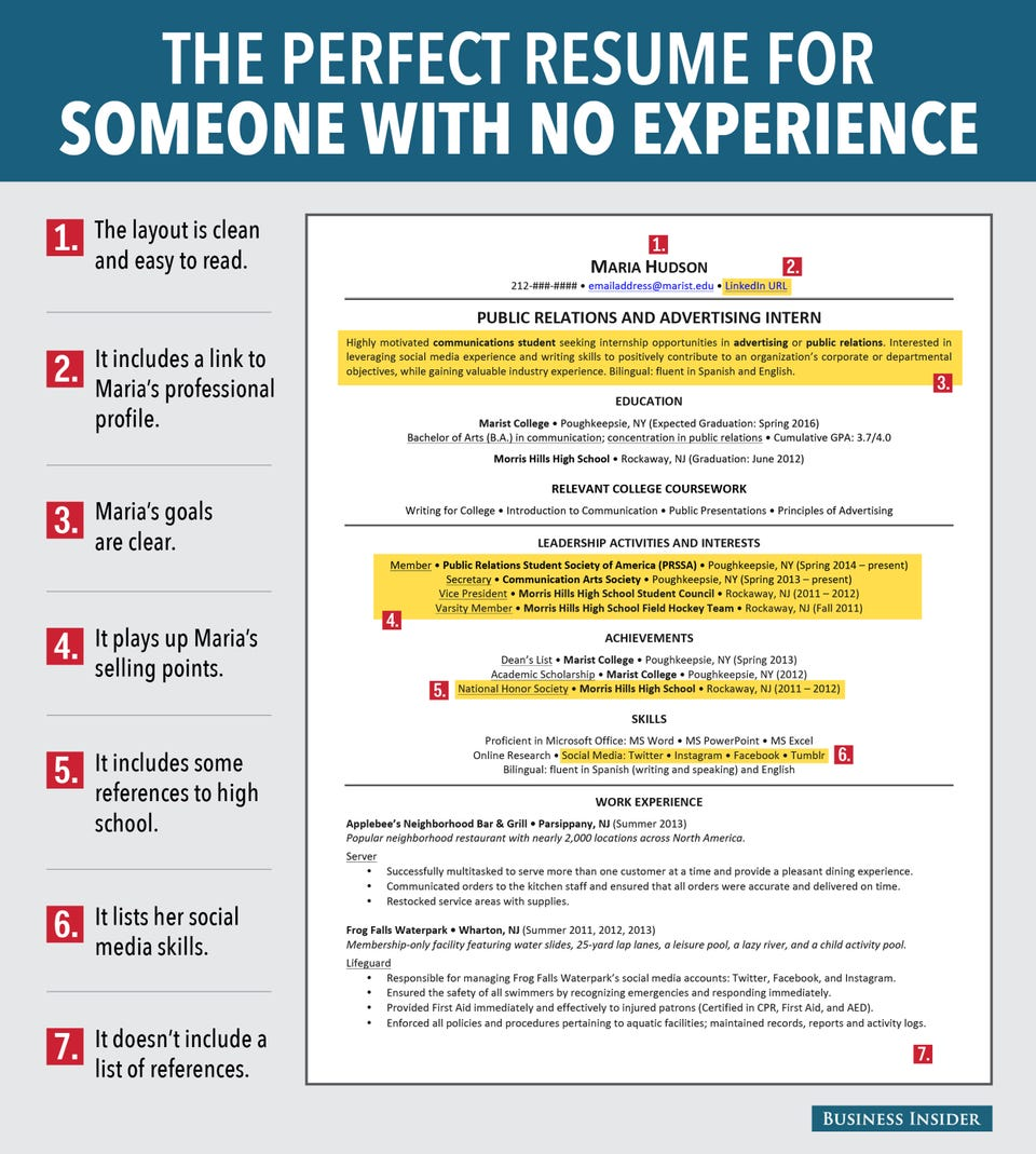 reasons this is an excellent resume for someone with no experience business insider Resume Resume For Little Work Experience