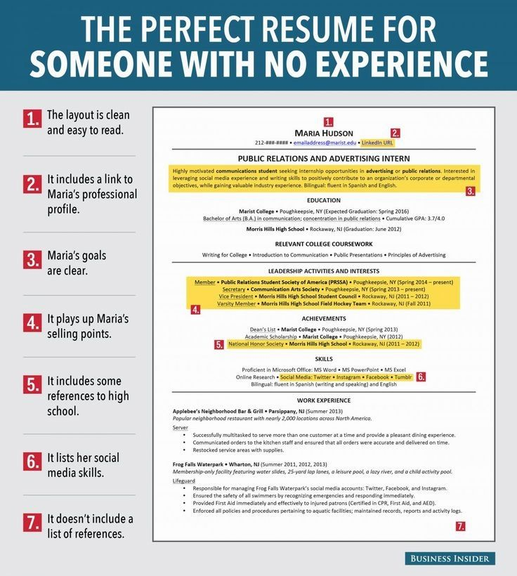 reasons this is an excellent resume for someone with no experience cover letter job tips Resume Tips For A Resume With Little Experience