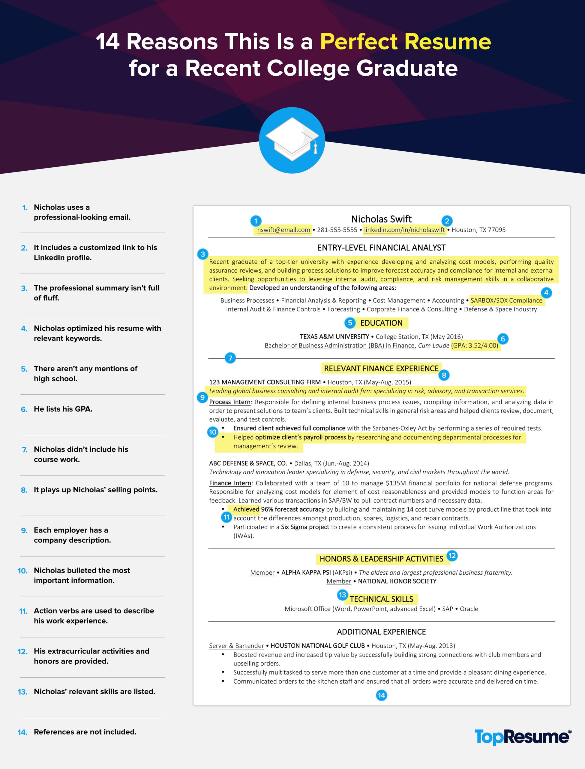 reasons this is perfect recent college graduate resume topresume sample for Resume Sample Resume For Recent College Graduate