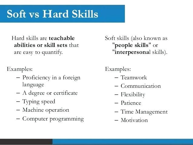 resume hard skills vs soft and examples for powerpoint secretary objective motocross Resume Resume Hard And Soft Skills