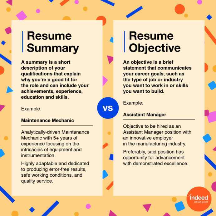 resume profile vs objective with examples indeed summary or for v4 animal science samples Resume Summary Or Objective For Resume
