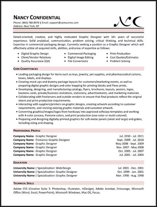 resume samples types of formats examples templates adobe core functional graphic design Resume Adobe Core Functional Resume