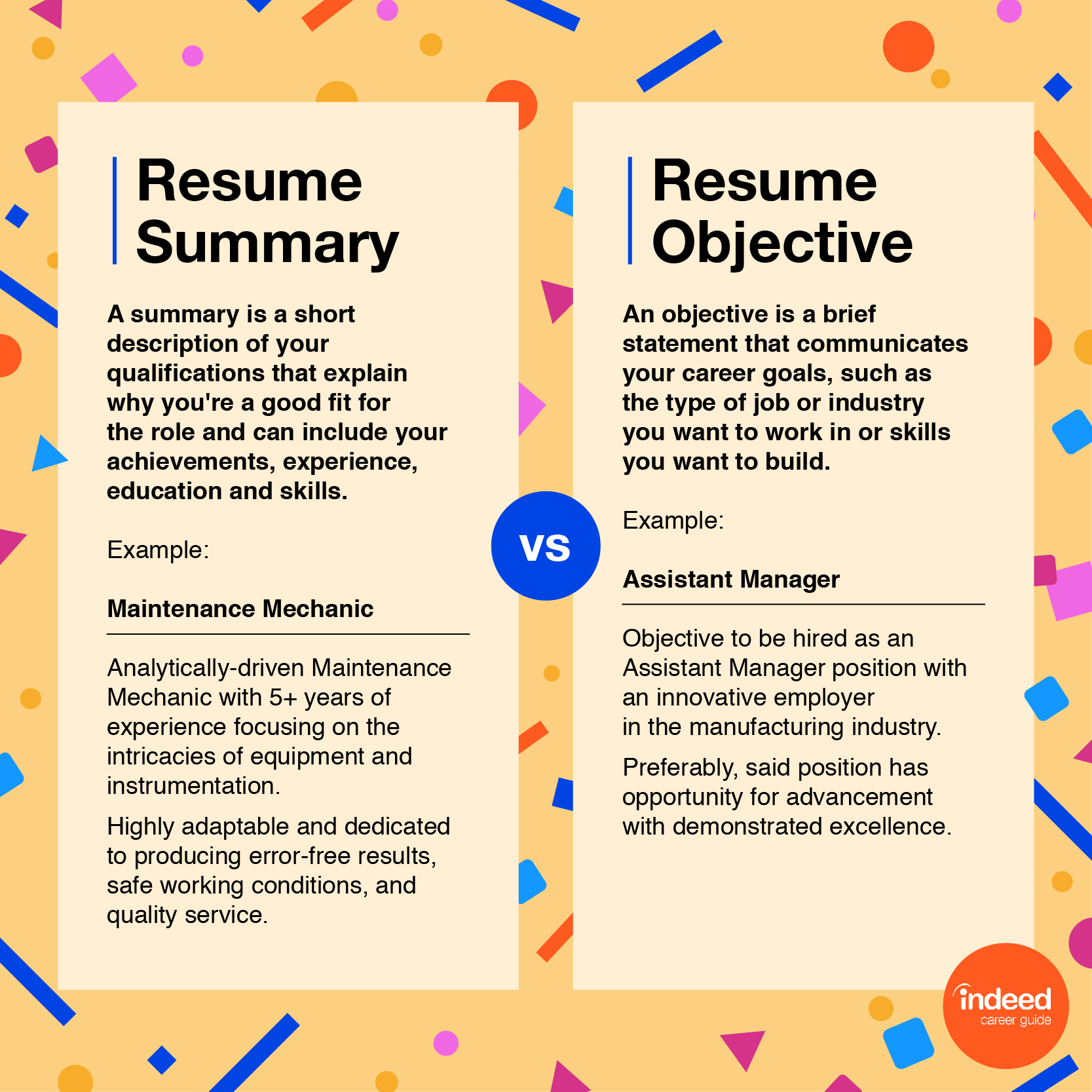 resume summary guide examples indeed vs cover letter v4 cleaning validation recreation Resume Resume Summary Vs Cover Letter