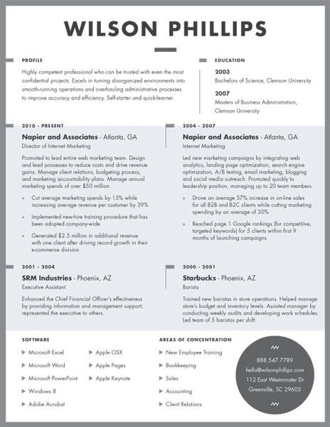 resume template layers loft resumes writing examples good skills services phoenix desktop Resume Resume Writing Services Phoenix